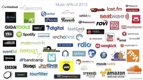 The Ultimate List of Music APIs | Musical coding | Scoop.it
