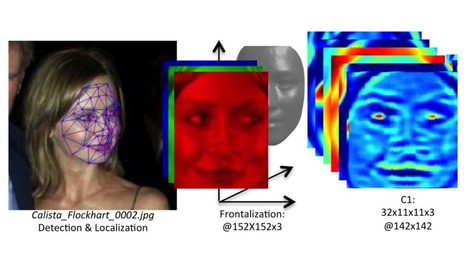 Facebook's working on facial verification that's 'nearing human-level performance' | Tech | Scoop.it