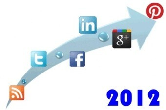 Top Social Media Stats (that matter) From 2012 | Sniffer | Scoop.it