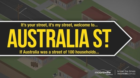 If Australia were a street of 100 households | McCrindle Research | Masada Geography | Scoop.it