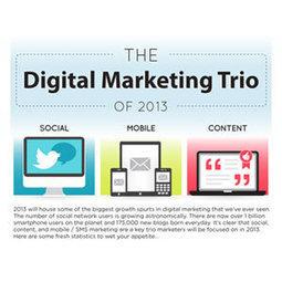 Social + Mobile + Content: el trío del marketing digital en 2013 - MarketingDirecto | HAC CURIOSITY PROJECT | Scoop.it