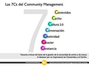 Comunidades Virtuales: Community Manager | Community Management ! | Scoop.it