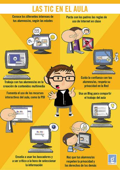 [PQS] Para que sepan: Las TIC en el aula (infografía) | Eskola  Digitala | Scoop.it