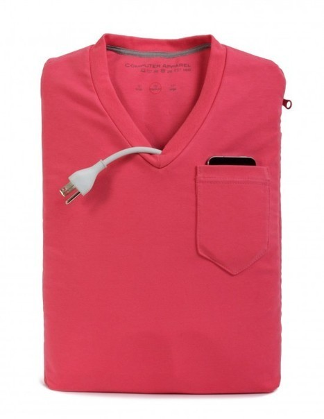 What If iPads Wore Clothes? — Apple Gazette | *POPULAR CLOTHES* | Scoop.it