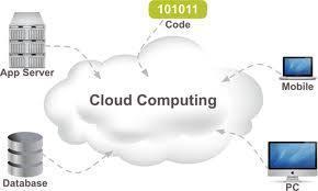 #Cloud : Actores y Tendencias en la nube: ¿rumbo al Cloud Federation?   Cloud Computing Around The World   Scoop.it