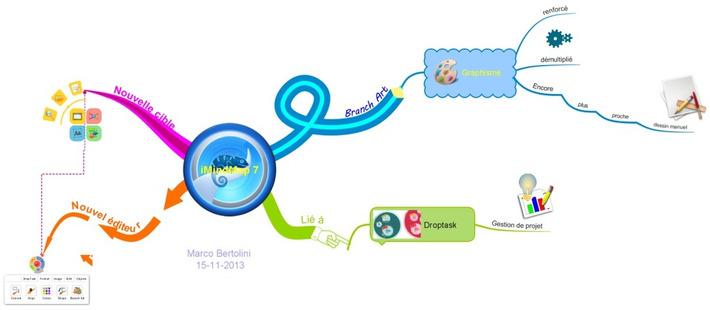 iMindMap 7 : l'efficacité alliée au plaisir de la créativité ! | TIC et TICE mais... en français | Scoop.it