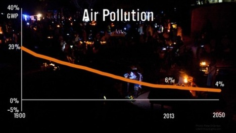 The World's Biggest Environmental Killer - Forbes | Pollution in the world | Scoop.it