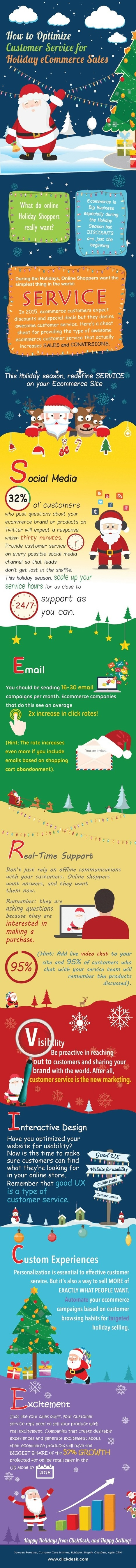 eCommerce Businesses: Improving Sales in Holiday Season | All Infographics | Scoop.it
