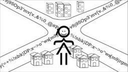 Google in Education | Educação_formação | Scoop.it