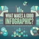 Herramientas para incluir las infografías en sus métodos de enseñanza | Observatorio Welearning | Utilidades TIC para el aula | Scoop.it