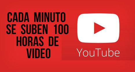 15 cifras sobre el potencial de YouTube/15 figures on the potential of Youtube   ComunicANDO   Scoop.it