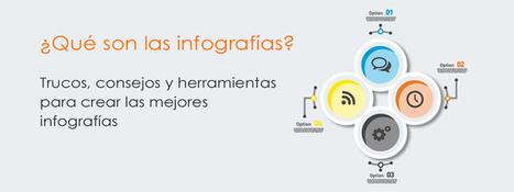 Qué son las infografías y como usarlas en tu estrategia online | | Deconstrueducándome | Scoop.it