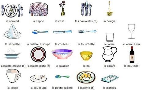 Bien s r cuisine fran aise for Nom ustensile de cuisine
