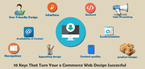 10 Keys That Turn Your e Commerce Web Design Successful | Website Design | Scoop.it