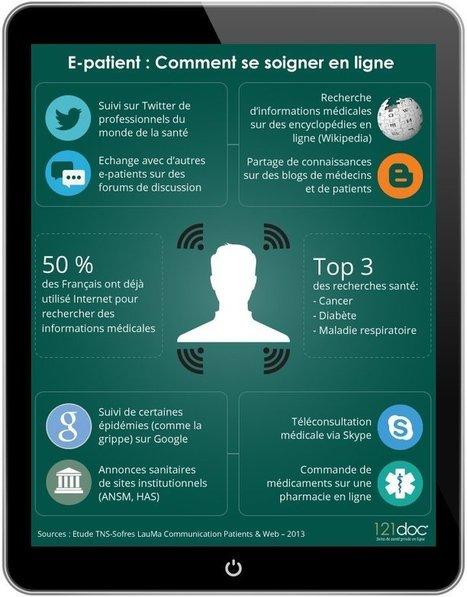Infographie : comment se soigner en ligne ? | Geek-Health | Scoop.it