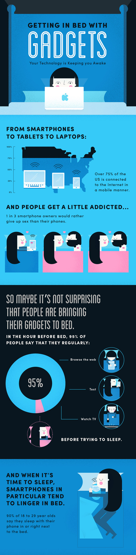 Your Technology is Keeping You Awake [Infographic] | Visual*~*Revolution | Scoop.it