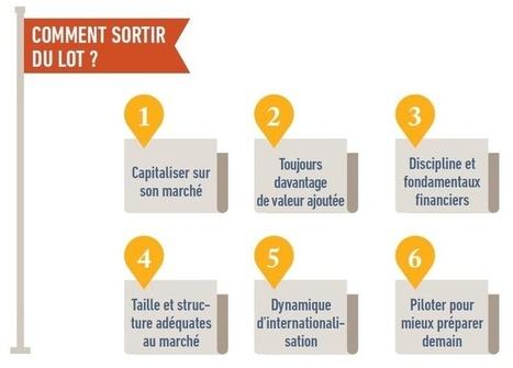 PME : Comment sortir du lot ?  - Mazars - France | Communication Evénementielle | Motivation et Performance | Scoop.it