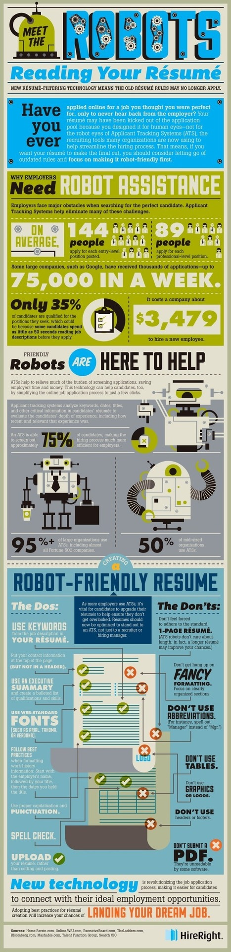 How to Create A Robot-Friendly Résumé to Land Your Dream Job | digital marketing strategy | Scoop.it