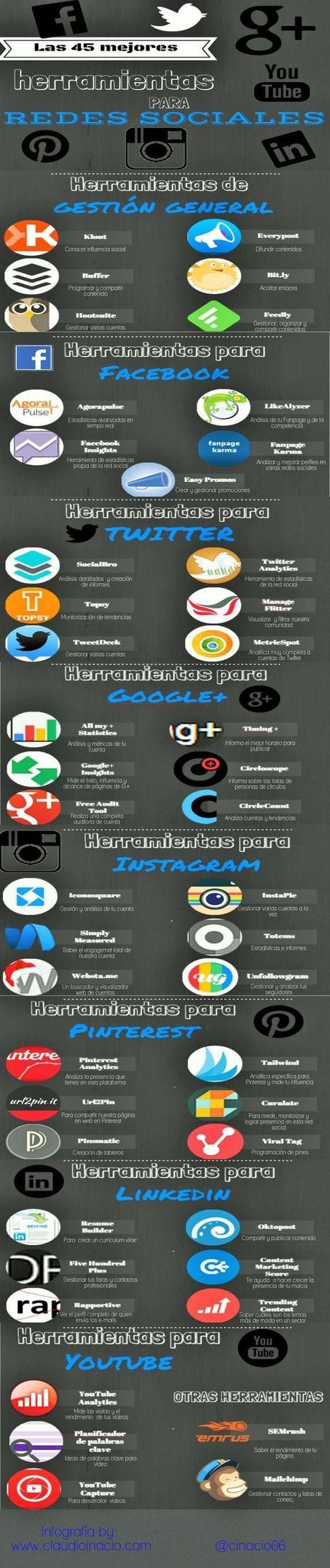 Las mejores 45 herramientas para social media | infografiando | Scoop.it
