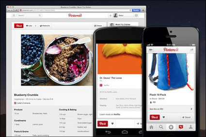The What, Where, When, Why and How of Pinterest Rich Pins   Social Media Spoon   Scoop.it