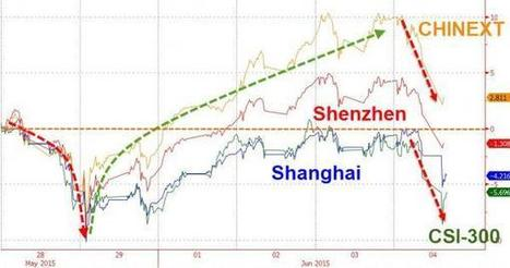 China Is Crashing (Again) | News, analysis and forecasts, Business news, business trends, money and financial opportunities, business opportunities, other business information | Scoop.it