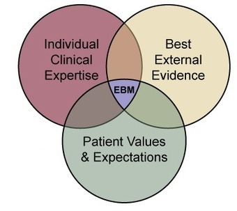 Evidence-based health care and systematic reviews | The Cochrane Collaboration | Evidence based medical resources for Community College students | Scoop.it