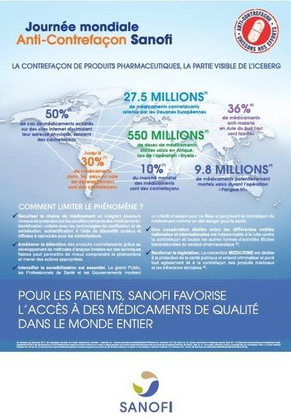 Sanofi lance une campagne digitale de sensibilisation à la contrefaçon de médicaments   Marketing digital des laboratoires pharmaceutiques   Scoop.it