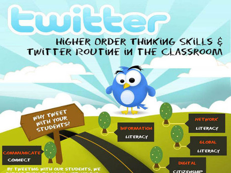 Establishing A Twitter Routine In Your Classroom | Improving Instruction | Scoop.it