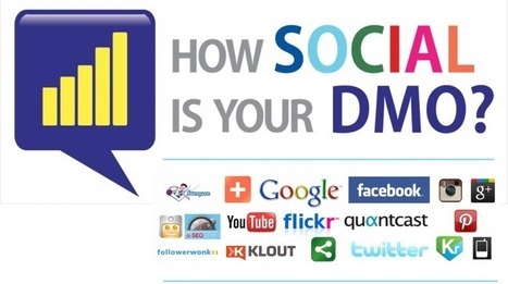 How Social is Your DMO? – US Tourism Office Edition, Q1 2013 Edition | Tourism Social Media | Scoop.it