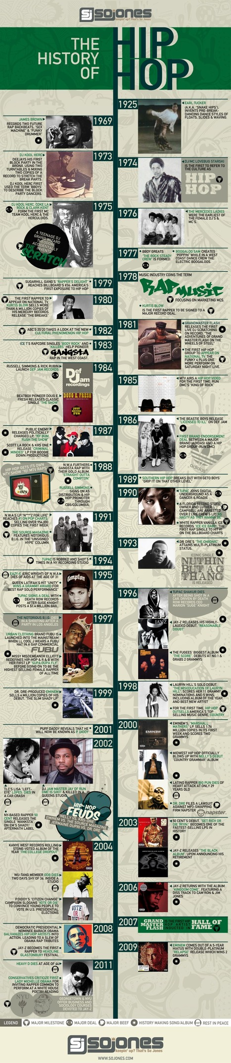 The Ultimate History of Hip Hop | Music and entertainment Magazine Publication predominantly features R&B and hip-hop music artists, actors and other entertainers. | Scoop.it