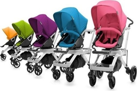 Tips To Buy The Right Baby Stroller For Your Baby | Baby Products | Scoop.it