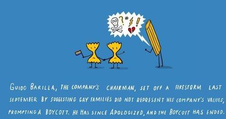 Il New York Times decreta la fine del boicottaggio della pasta Barilla | Lifestyle | Scoop.it