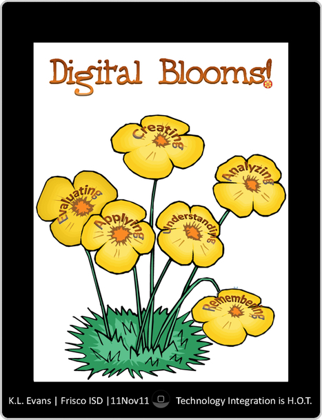 K-5 iPad Apps According to Bloom's Taxonomy | GSHP eLearning | Scoop.it