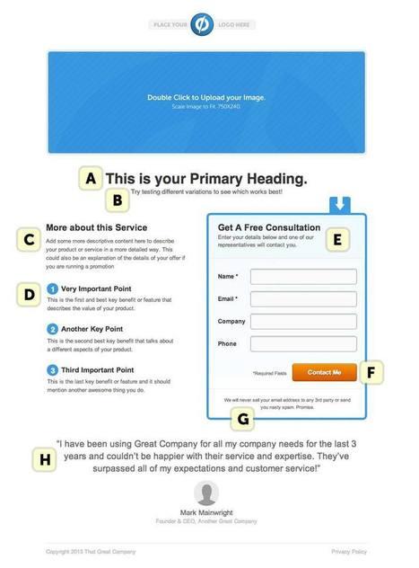 Copywriting: aumenta le conversioni delle tue landing page | Web Revolution | Scoop.it