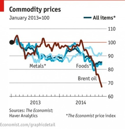 Plunging commodity prices reignite discussion of primary product dependency | Development Economics | Scoop.it
