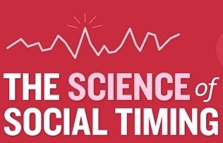 Science of Social Timing   FREE HUgZ - sharing of inspiration and miracles   Scoop.it