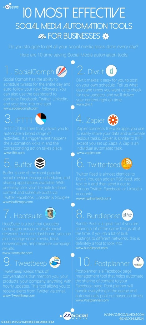 10 herramientas efectivas para automatizar Redes Sociales #infografia #infographic #socialmedia   Seo, Social Media Marketing   Scoop.it