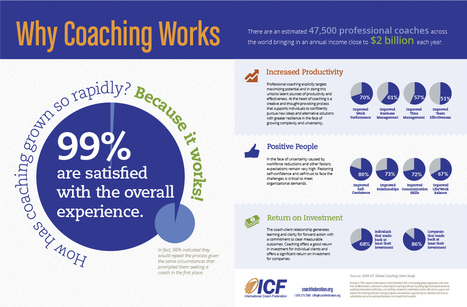 Why Coaching Works- Research Stats From ICF – Relationship Coaching Institute | Successo Personale | Scoop.it