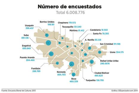 El 55% de los bogotanos aún cree en la cultura ciudadana | Bogotá Cultural | Scoop.it