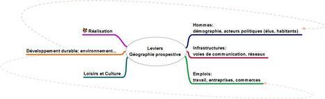 Les cartes mentales pour faire de la géographie prospective | Mind Mapping au quotidien | Scoop.it