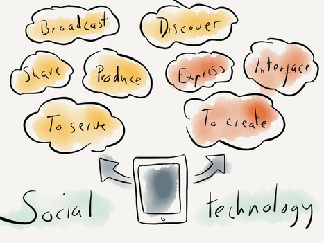 A true model for mobile learning: how we interact with technology | Social Age | Scoop.it