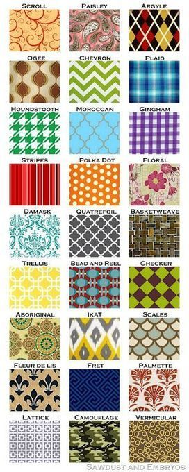Glossary of Design Terminology ~ Choosing a Pattern   Translation and language   Scoop.it