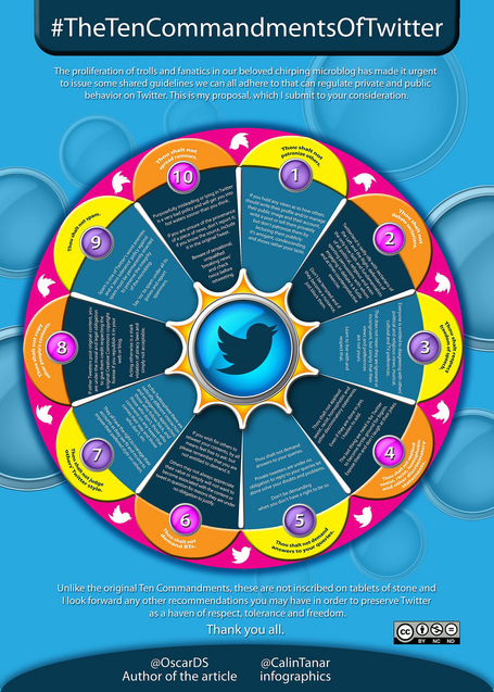 The Ten Commandments Of Twitter | Social Media and Web Infographics hh | Scoop.it