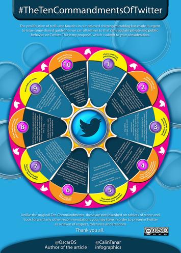 The Ten Commandments Of Twitter | Machinimania | Scoop.it