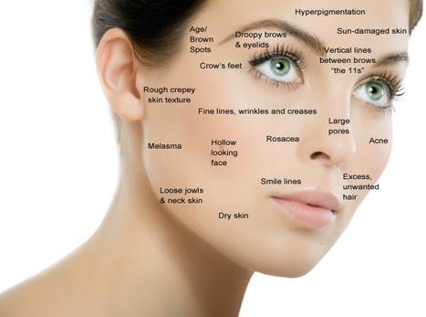Skin Care Vitamins | Hair Care Vitamins – Meds4world | Meds4World | Scoop.it