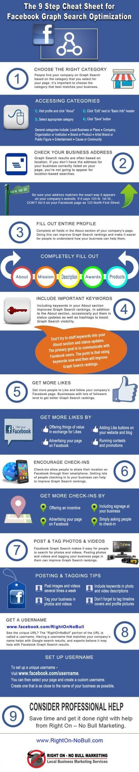E-réputation : Optimiser une Page Facebook | Infographie | CV, lettre de motivation, entretien d'embauche | Scoop.it
