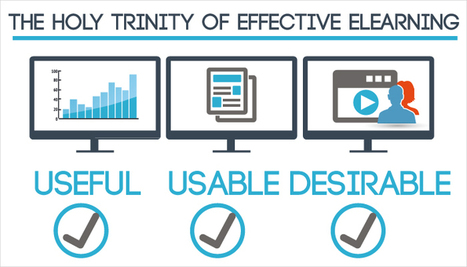The Holy Trinity of Effective eLearning: Usability, Utility and Desirability | marked for sharing | Scoop.it