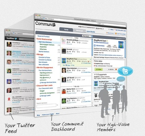 Commun.it - Relationship Management For Twitter | Time to Learn | Scoop.it