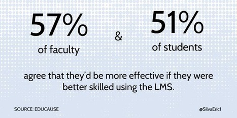LMS Infographic | EdTech Connection | Education Technology | Scoop.it