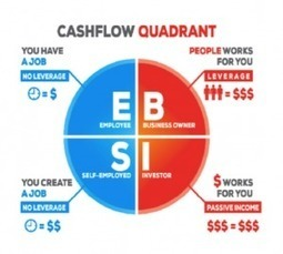 Employee vs Business Owner   Work From Home Opportunities Review   Scoop.it